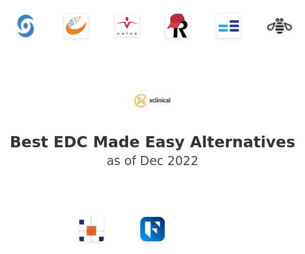Best EDC Made Easy Alternatives