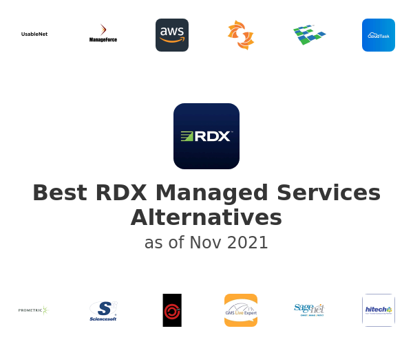 Best RDX Managed Services Alternatives