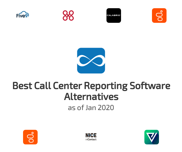 Best Call Center Reporting Software Alternatives