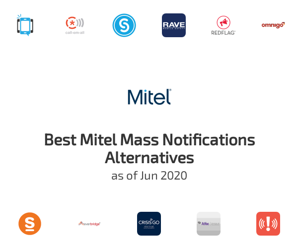 Best Mitel Mass Notifications Alternatives