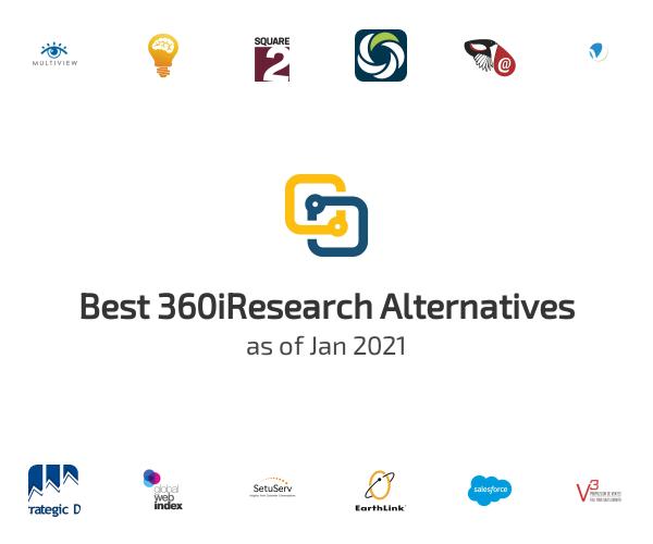 Best 360iResearch Alternatives