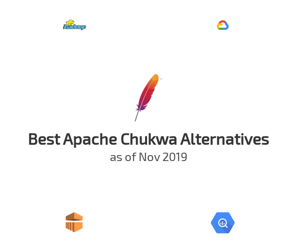 Best Apache Chukwa Alternatives