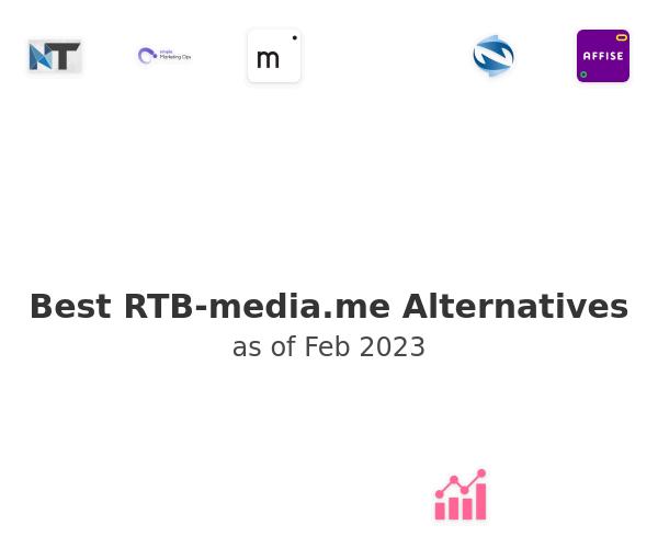Best RTB-media.me Alternatives