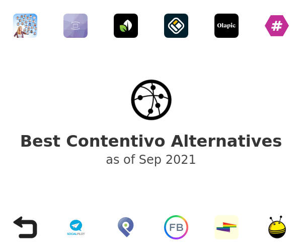 Best Contentivo Alternatives