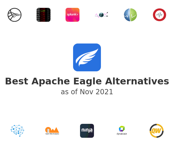 Best Apache Eagle Alternatives