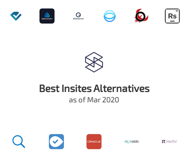 Best Insites Alternatives