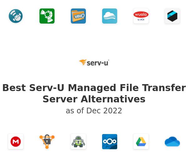 Best Serv-U Managed File Transfer Server Alternatives