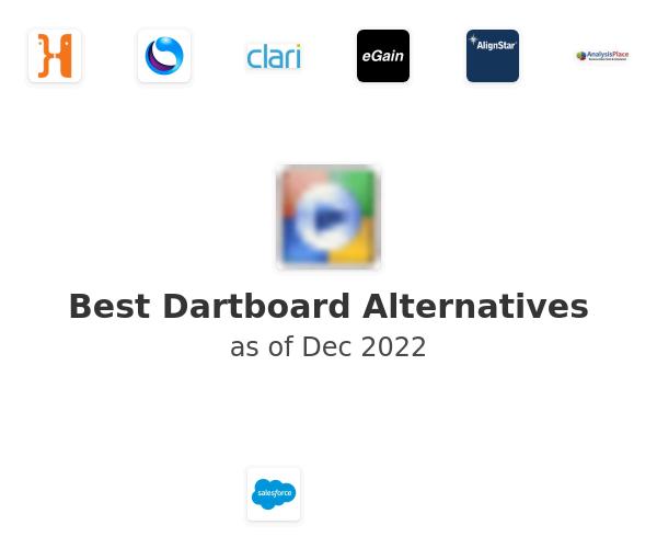 Best Dartboard Alternatives
