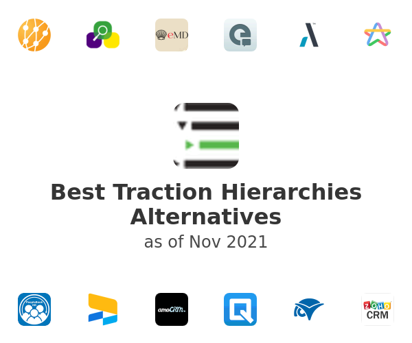Best Traction Hierarchies Alternatives