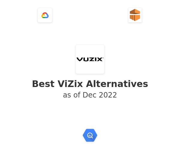 Best ViZix Alternatives