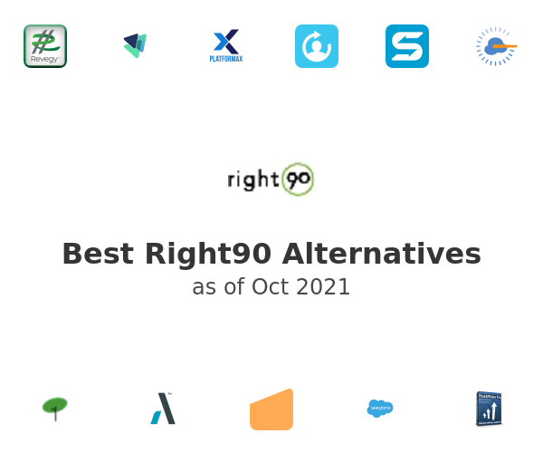 Best Right90 Alternatives
