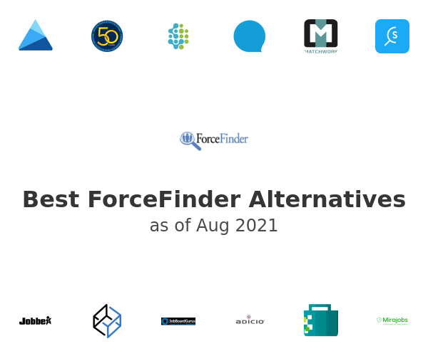 Best ForceFinder Alternatives