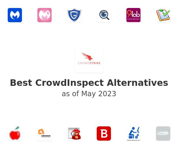 Best CrowdInspect Alternatives