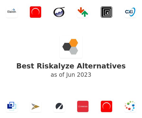 Best Riskalyze Alternatives