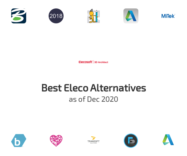 Best Eleco Alternatives