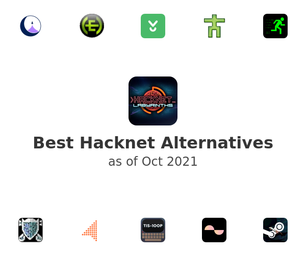 Best Hacknet Alternatives