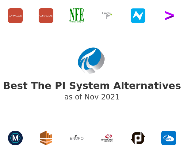 Best The PI System Alternatives