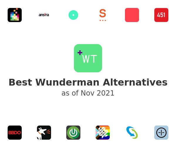 Best Wunderman Alternatives
