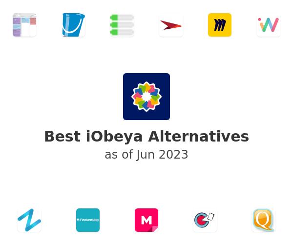 Best iObeya Alternatives