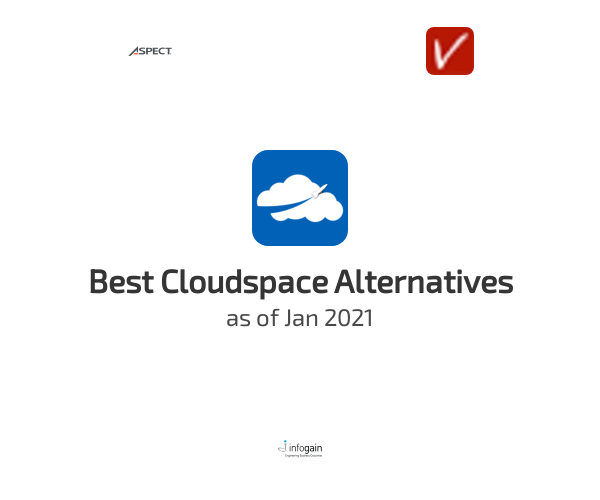 Best Cloudspace Alternatives