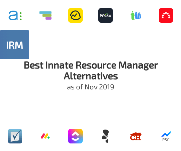 Best Innate Resource Manager Alternatives
