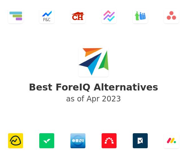 Best ForeIQ Alternatives