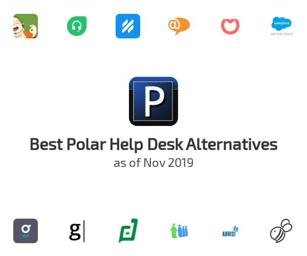 Best Polar Help Desk Alternatives