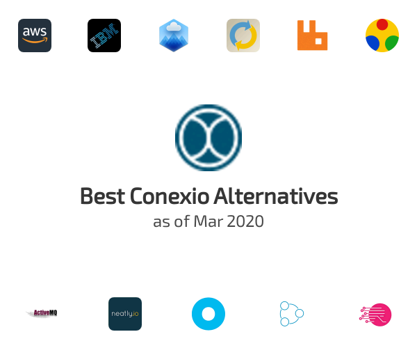 Best Conexio Alternatives