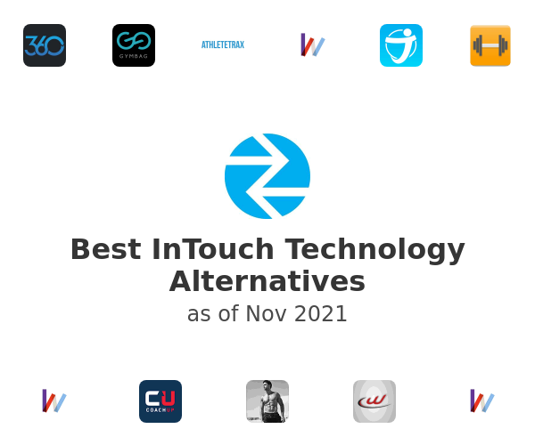 Best InTouch Technology Alternatives