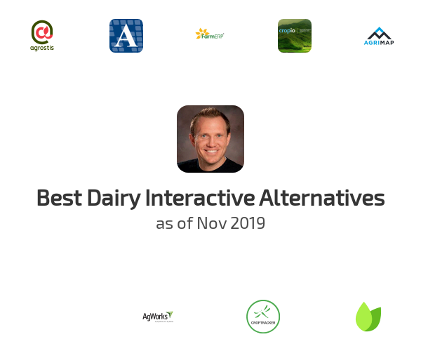 Best Dairy Interactive Alternatives