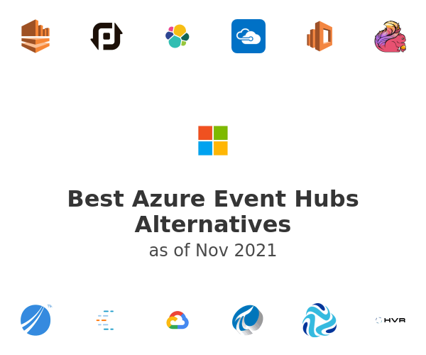 Best Azure Event Hubs Alternatives