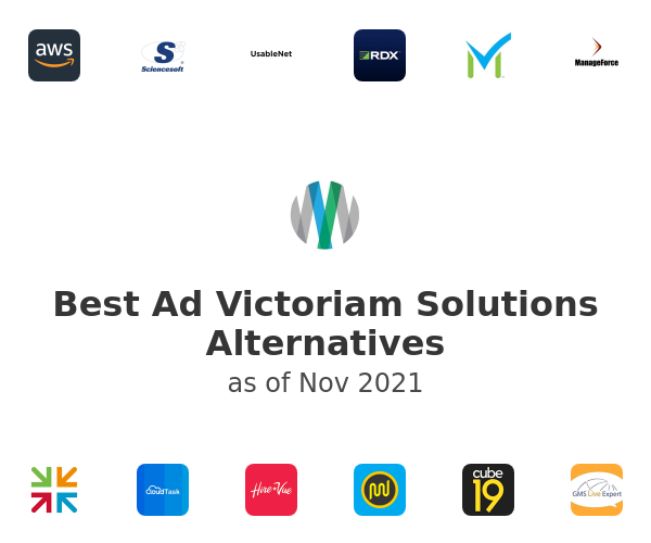 Best Ad Victoriam Solutions Alternatives
