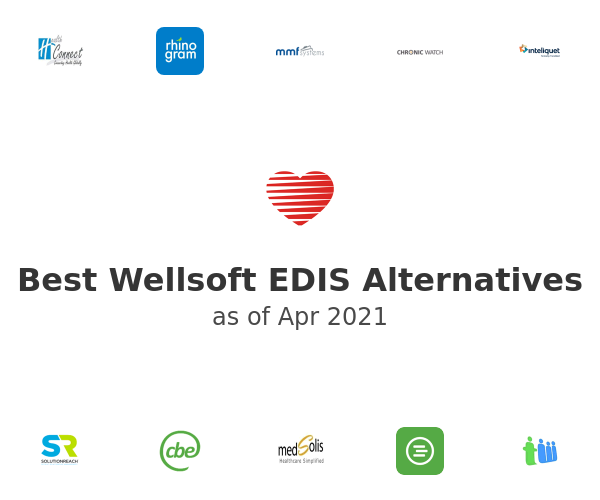 Best Wellsoft EDIS Alternatives