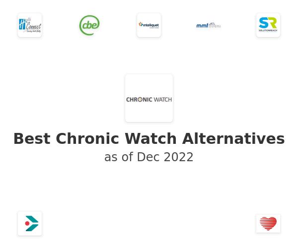 Best Chronic Watch Alternatives
