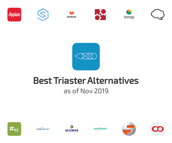 Best Triaster Alternatives