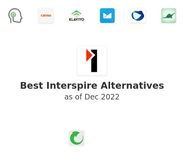 Best Interspire Alternatives