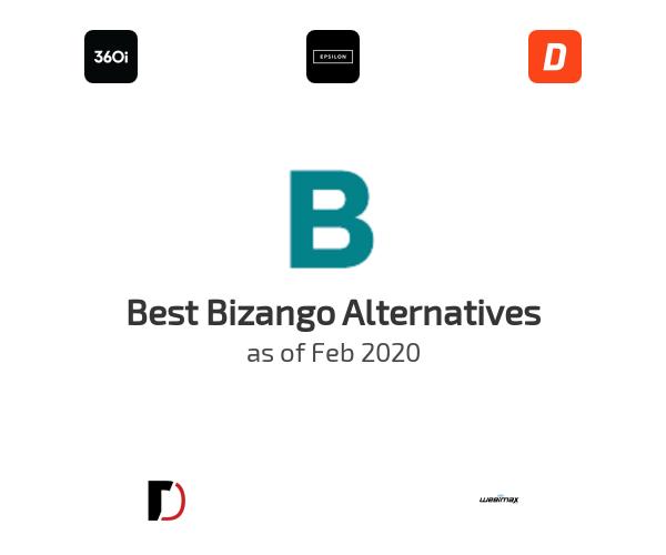 Best Bizango Alternatives