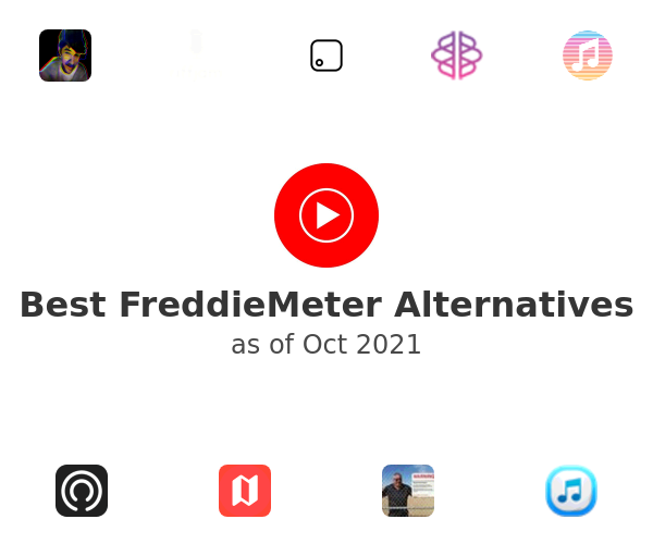 Best FreddieMeter Alternatives