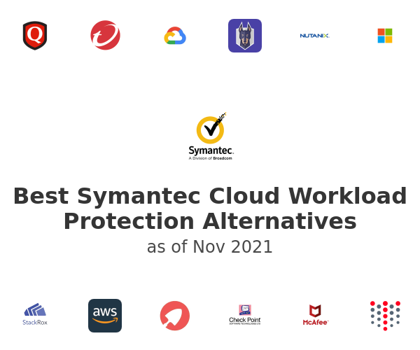 Best Symantec Cloud Workload Protection Alternatives