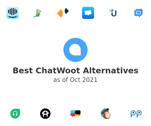 Best ChatWoot Alternatives