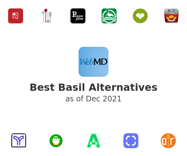 Best Basil Alternatives