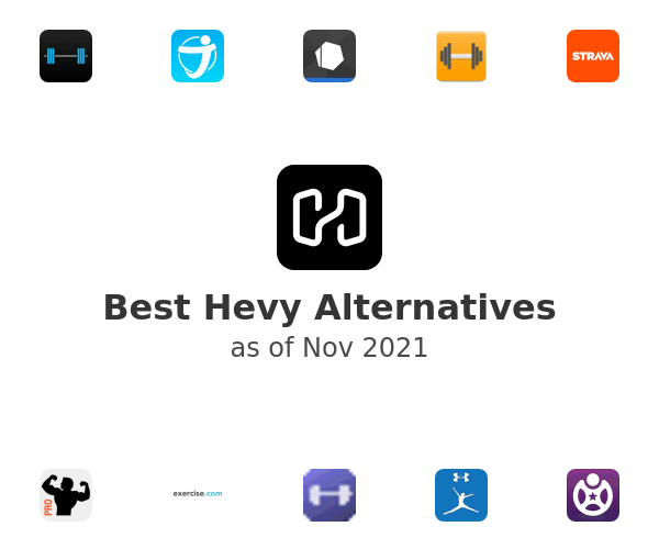 Best Hevy Alternatives