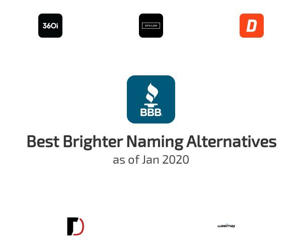 Best Brighter Naming Alternatives
