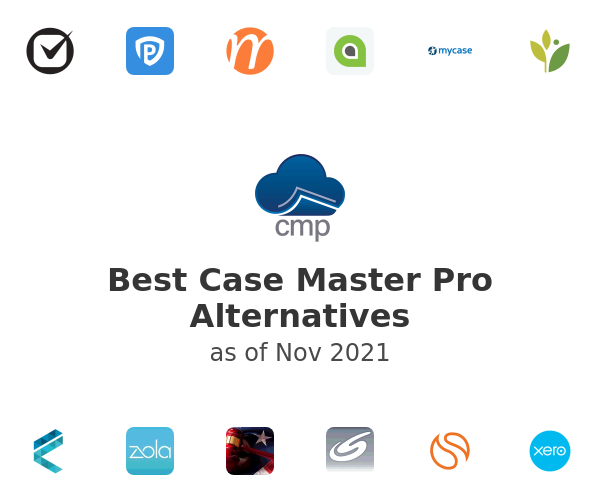 Best Case Master Pro Alternatives