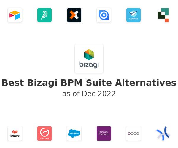 Best Bizagi BPM Suite Alternatives