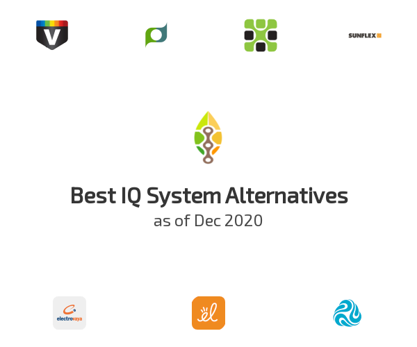 Best IQ System Alternatives
