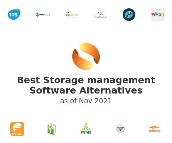 Best Storage management Software Alternatives