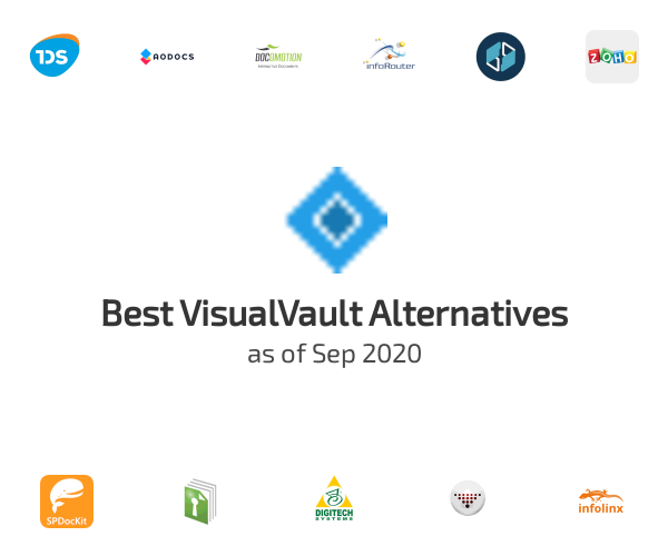 Best VisualVault Alternatives