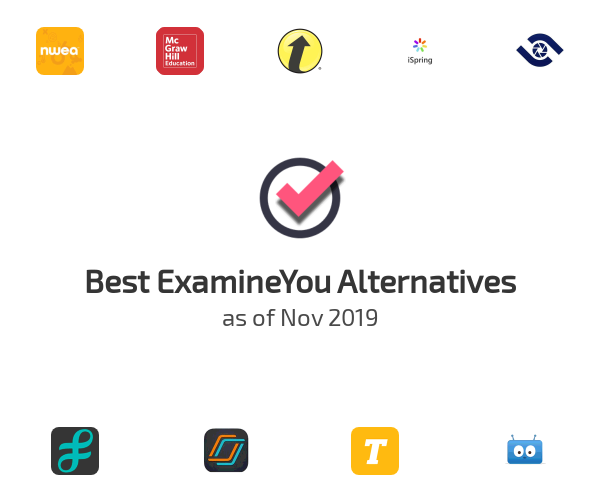Best ExamineYou Alternatives