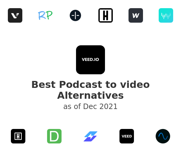 Best Podcast to video Alternatives